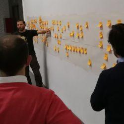 Un momento del workshop EventStorming