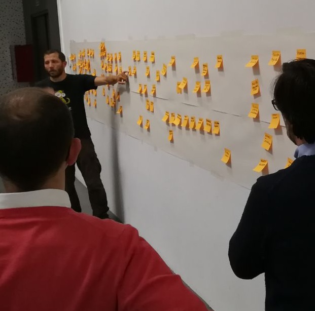 Un momento del workshop EventStorming